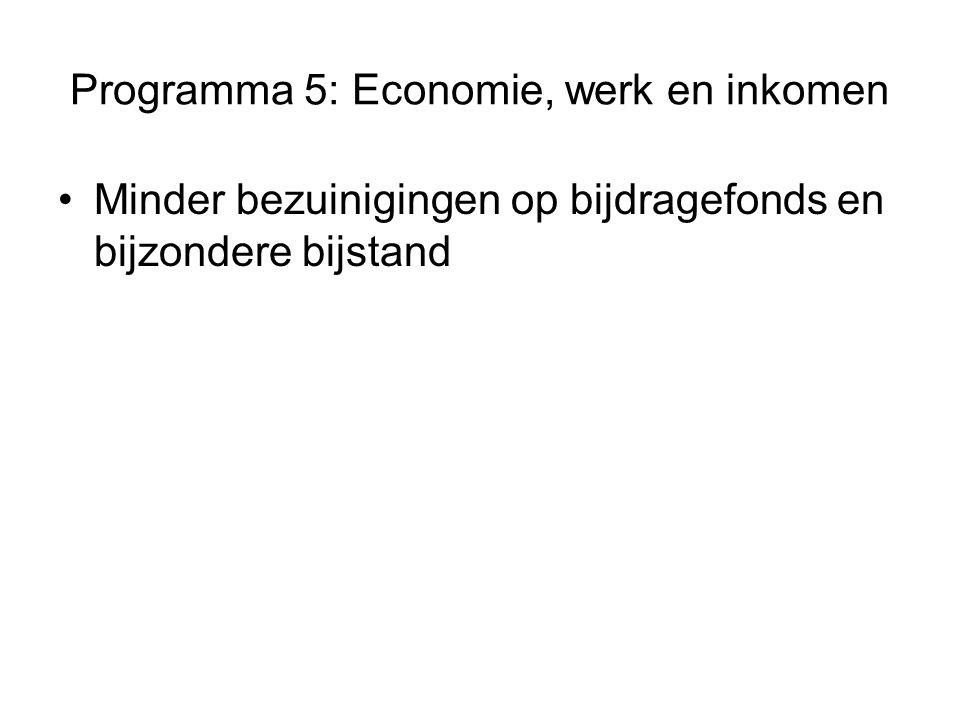 Programma 5: Economie, werk en inkomen •Minder bezuinigingen op bijdragefonds en bijzondere bijstand
