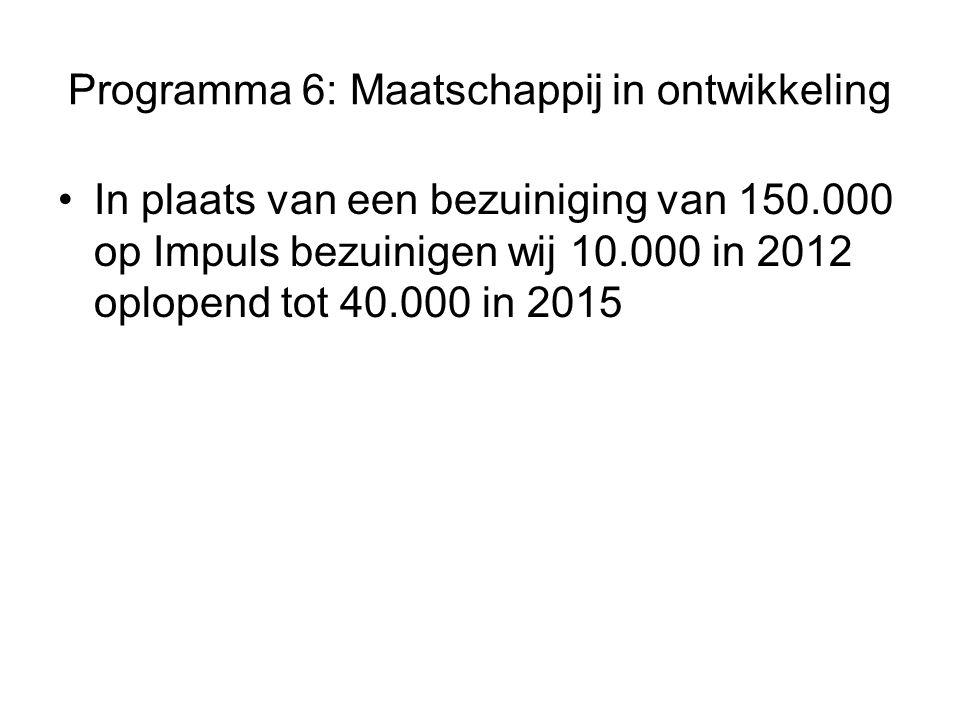 Programma 6: Maatschappij in ontwikkeling •In plaats van een bezuiniging van 150.000 op Impuls bezuinigen wij 10.000 in 2012 oplopend tot 40.000 in 2015