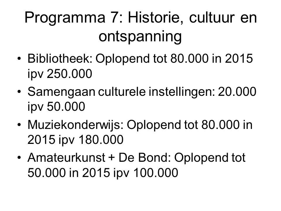Programma 7: Historie, cultuur en ontspanning •Bibliotheek: Oplopend tot 80.000 in 2015 ipv 250.000 •Samengaan culturele instellingen: 20.000 ipv 50.000 •Muziekonderwijs: Oplopend tot 80.000 in 2015 ipv 180.000 •Amateurkunst + De Bond: Oplopend tot 50.000 in 2015 ipv 100.000