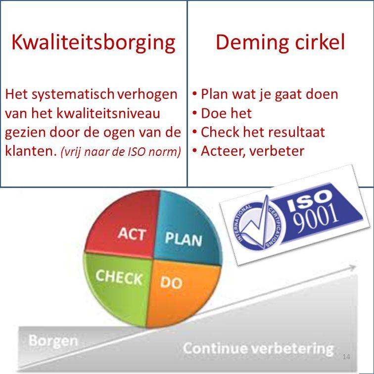 Kwaliteitsborging Het systematisch verhogen van het kwaliteitsniveau gezien door de ogen van de klanten.