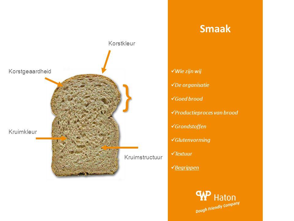Smaak  Wie zijn wij  De organisatie  Goed brood  Productieproces van brood  Grondstoffen  Glutenvorming  Textuur  Begrippen Korstkleur Korstge