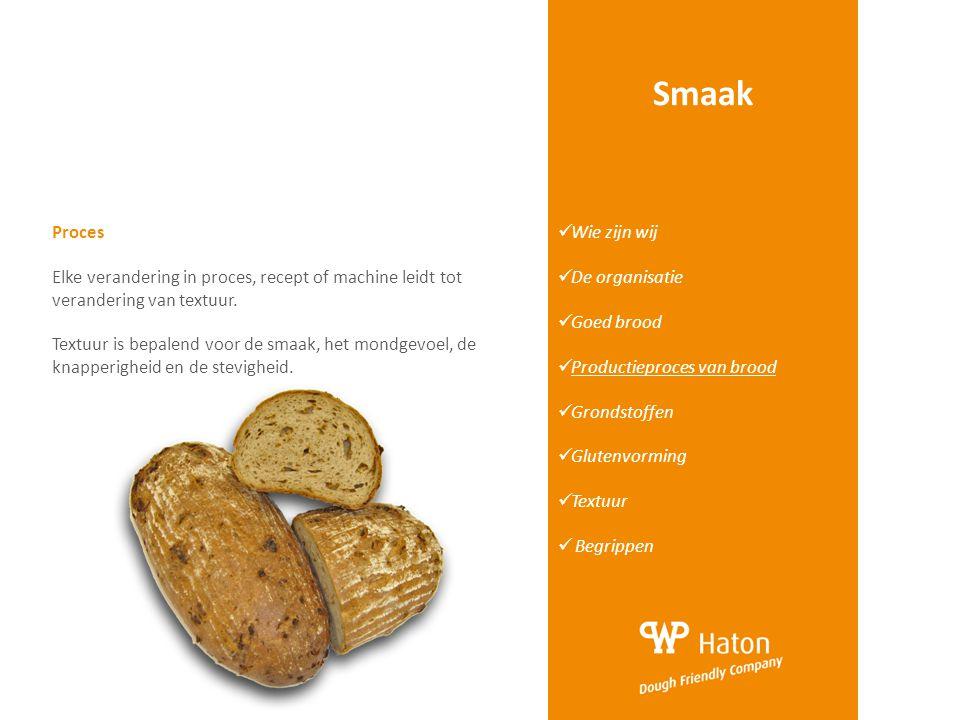 Smaak  Wie zijn wij  De organisatie  Goed brood  Productieproces van brood  Grondstoffen  Glutenvorming  Textuur  Begrippen Proces Elke verand