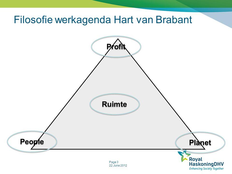 Page 3 22 June 2012 Filosofie werkagenda Hart van Brabant Profit Planet People Ruimte