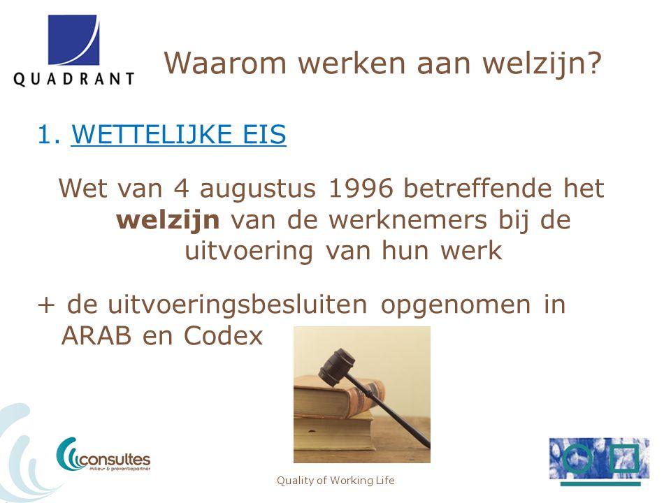 Waarom werken aan welzijn? 1. WETTELIJKE EIS Wet van 4 augustus 1996 betreffende het welzijn van de werknemers bij de uitvoering van hun werk + de uit