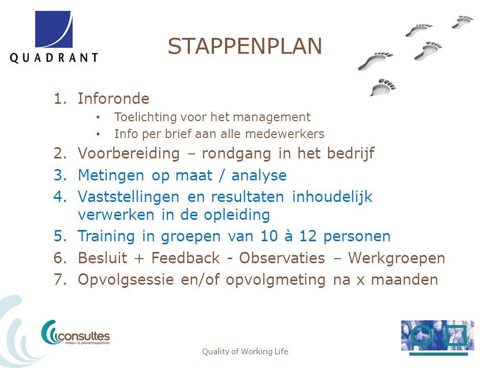 STAPPENPLAN 1.Inforonde • Toelichting voor het management • Info per brief aan alle medewerkers 2.Voorbereiding – rondgang in het bedrijf 3.Metingen o