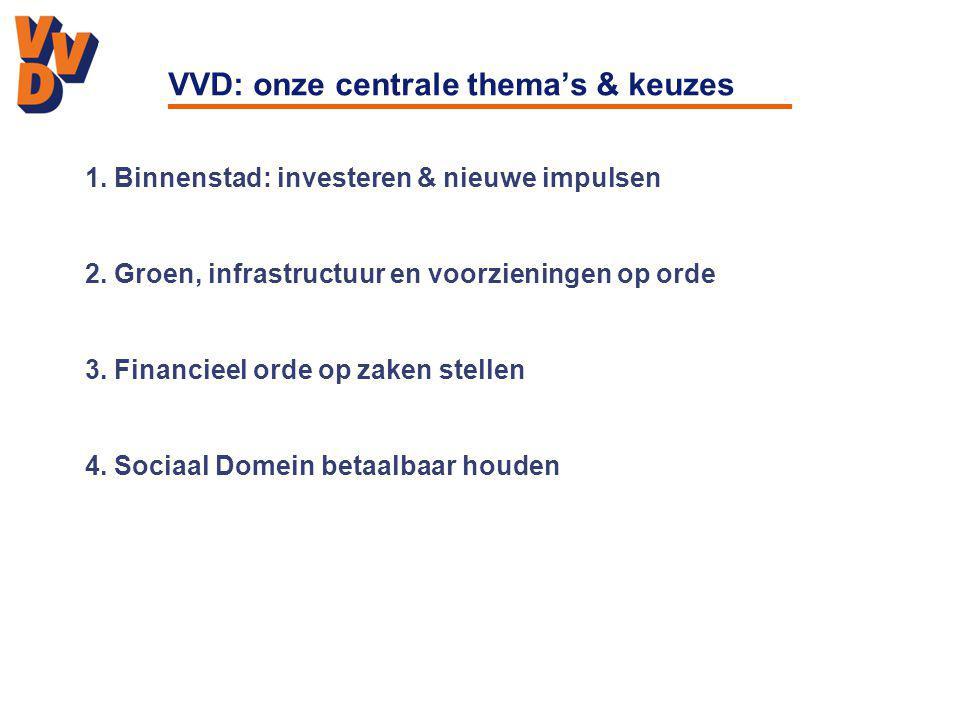 VVD: onze centrale thema's & keuzes 1.Binnenstad: investeren & nieuwe impulsen 2.