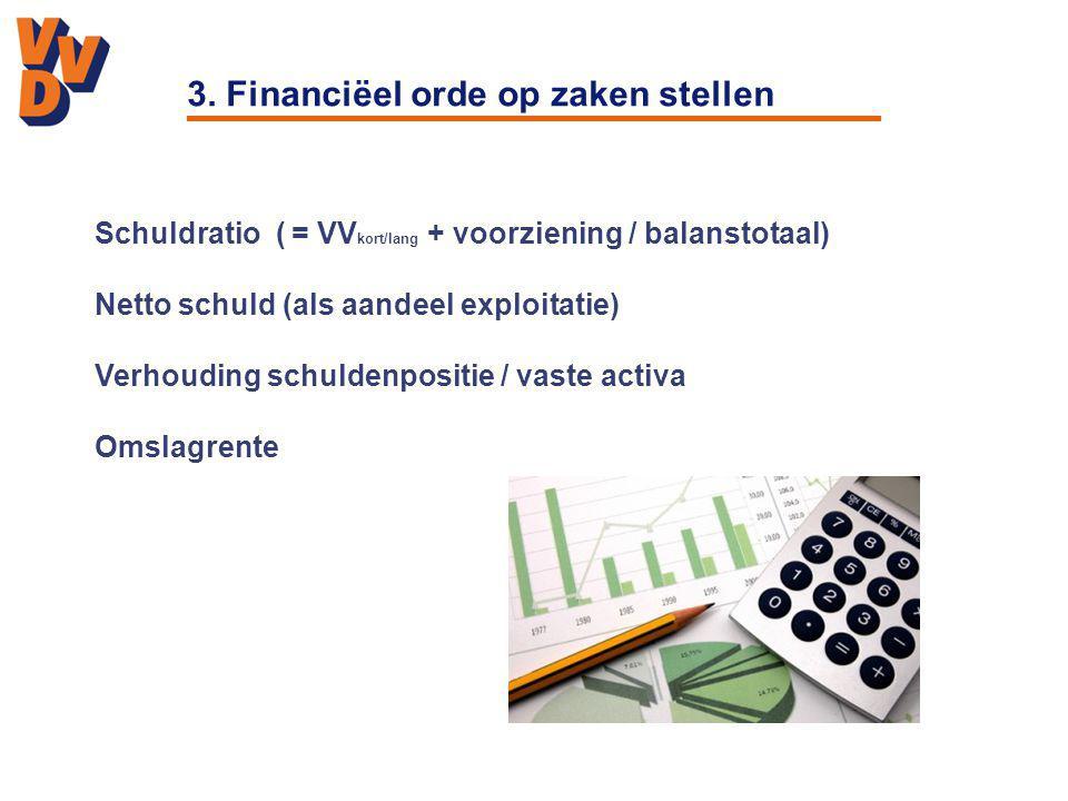 3. Financiëel orde op zaken stellen Schuldratio ( = VV kort/lang + voorziening / balanstotaal) Netto schuld (als aandeel exploitatie) Verhouding schul