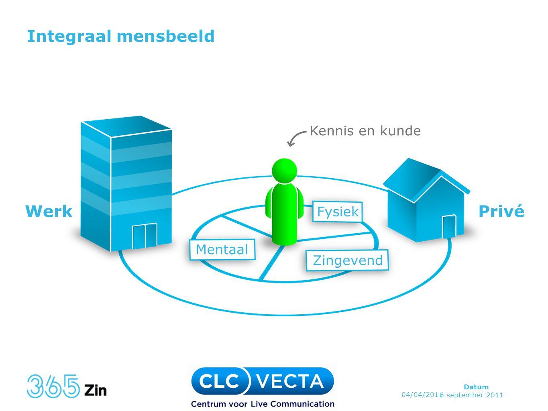 Datum 6 september 2011 04/04/2011 Integraal mensbeeld WerkPrivé Kennis en kunde Mentaal Fysiek Zingevend