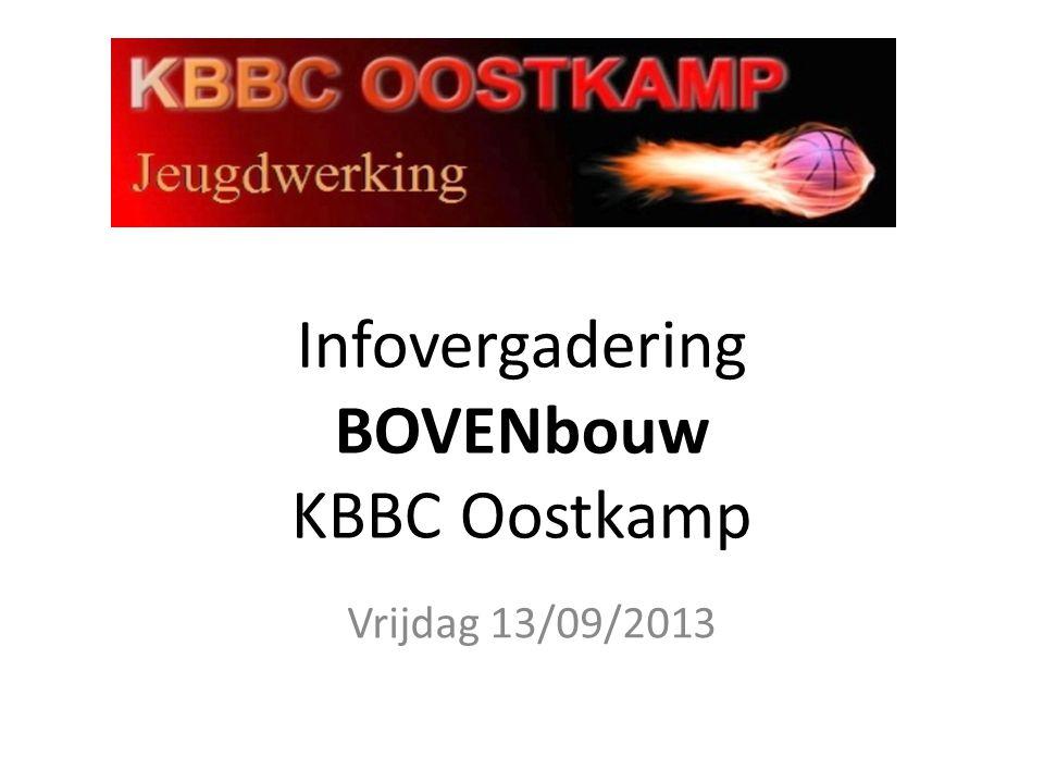 Infovergadering BOVENbouw KBBC Oostkamp Vrijdag 13/09/2013