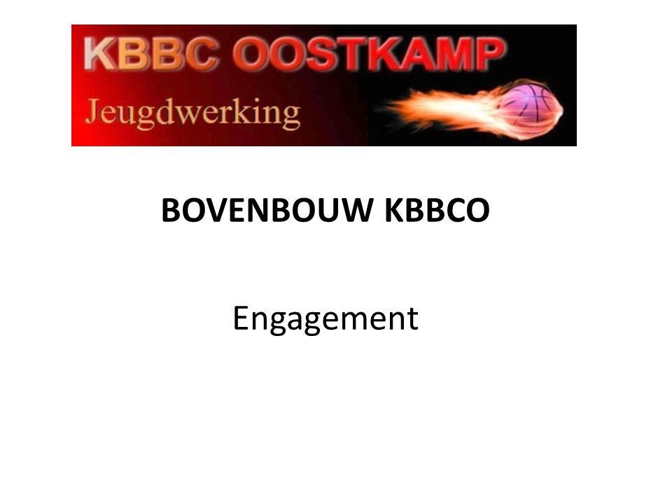 BOVENBOUW KBBCO Engagement