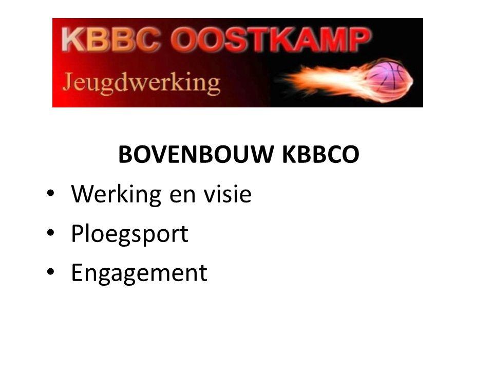 BOVENBOUW KBBCO • Werking en visie • Ploegsport • Engagement
