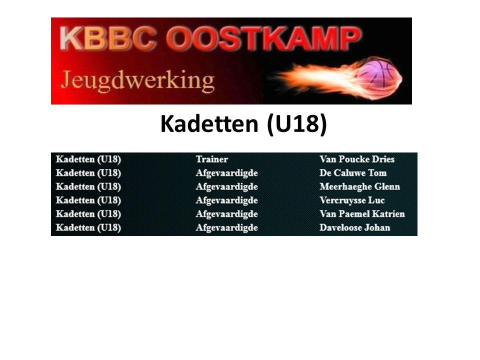 Kadetten (U18)
