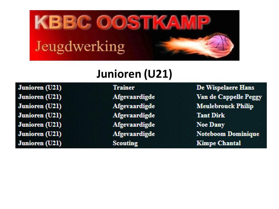 Junioren (U21)