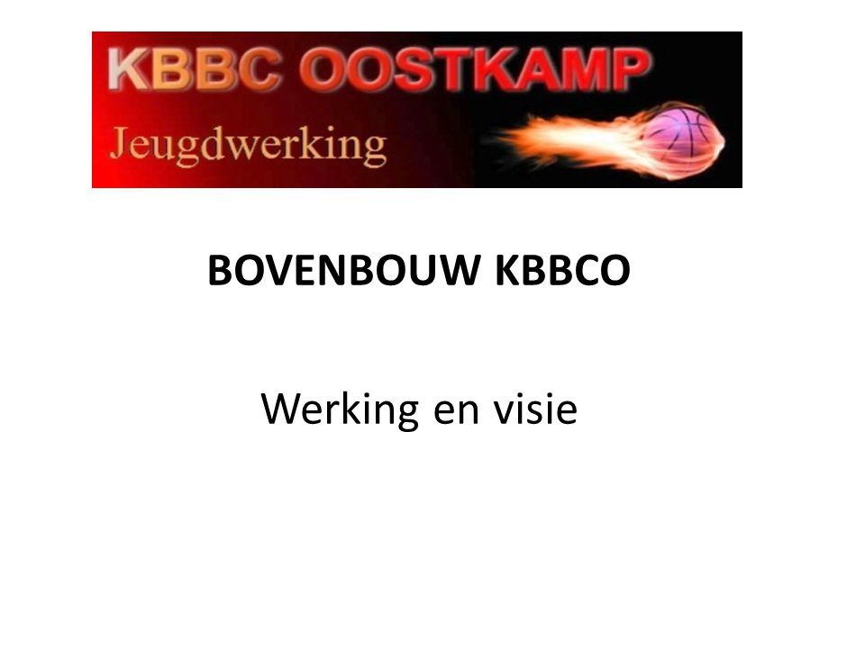 BOVENBOUW KBBCO Werking en visie