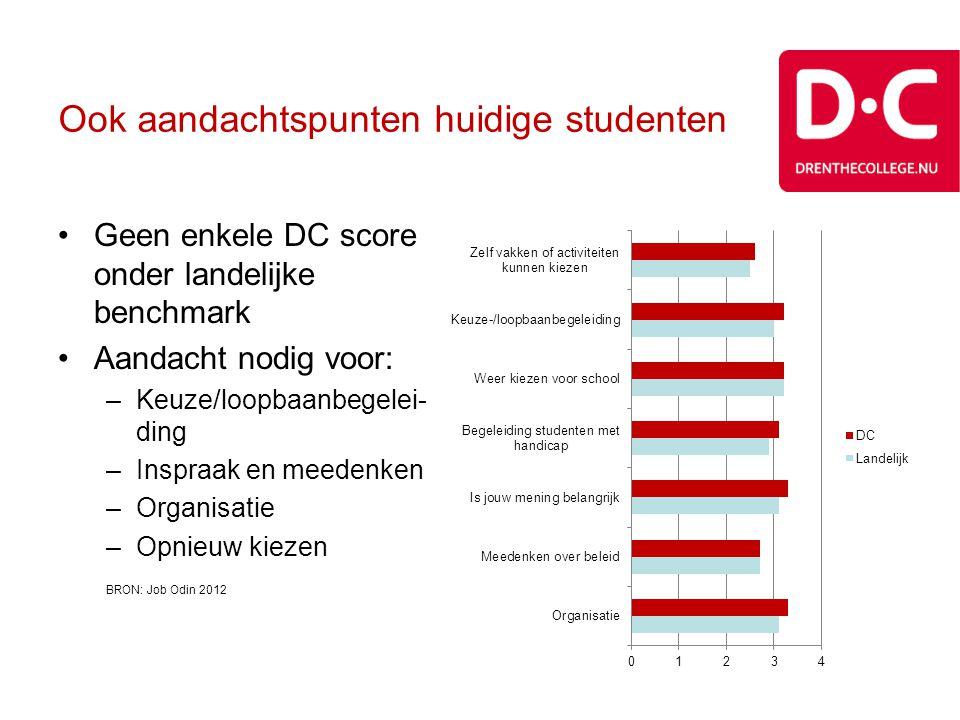 Ook aandachtspunten huidige studenten •Geen enkele DC score onder landelijke benchmark •Aandacht nodig voor: –Keuze/loopbaanbegelei- ding –Inspraak en