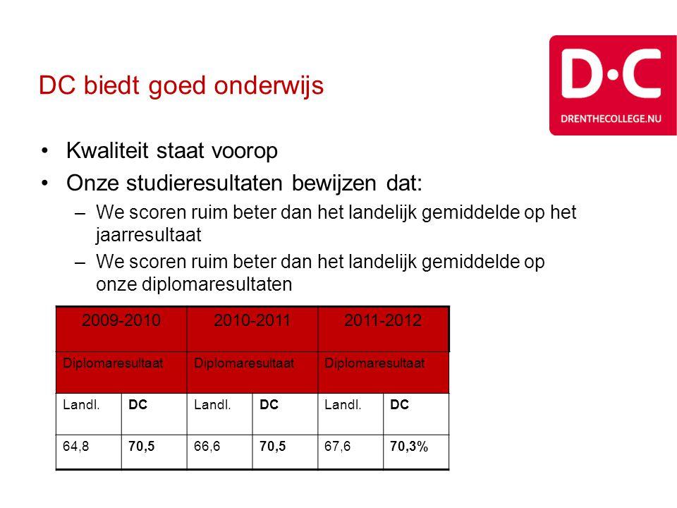 DC biedt goed onderwijs •Kwaliteit staat voorop •Onze studieresultaten bewijzen dat: –We scoren ruim beter dan het landelijk gemiddelde op het jaarres