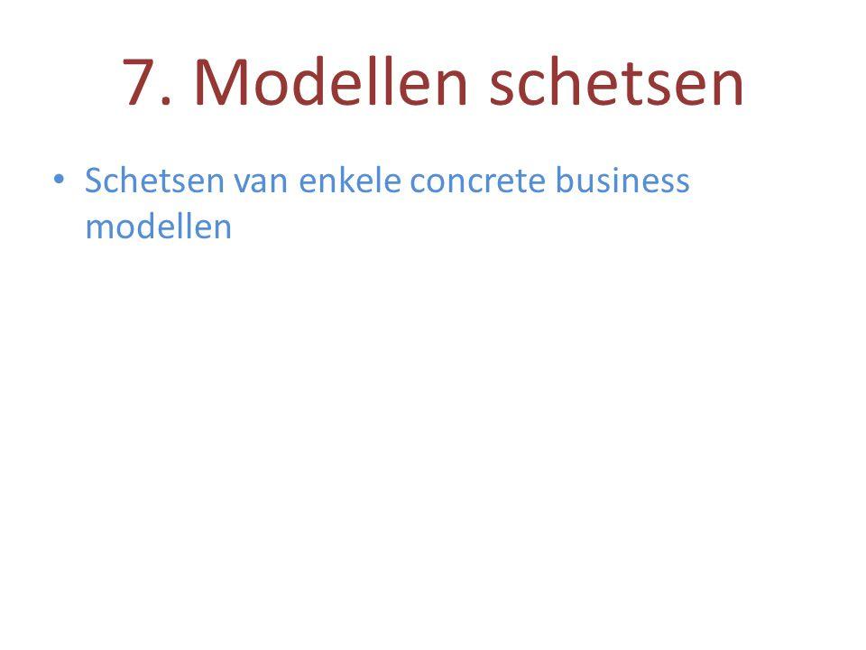 7. Modellen schetsen • Schetsen van enkele concrete business modellen