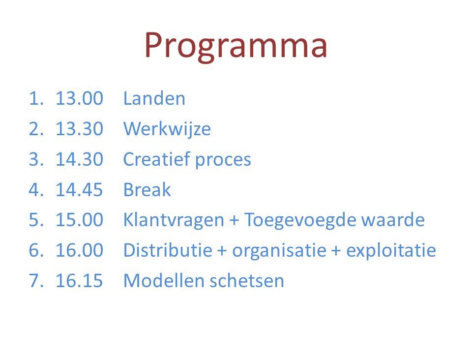 Programma 1.13.00 Landen 2.13.30Werkwijze 3.14.30Creatief proces 4.14.45Break 5.15.00Klantvragen + Toegevoegde waarde 6.16.00Distributie + organisatie
