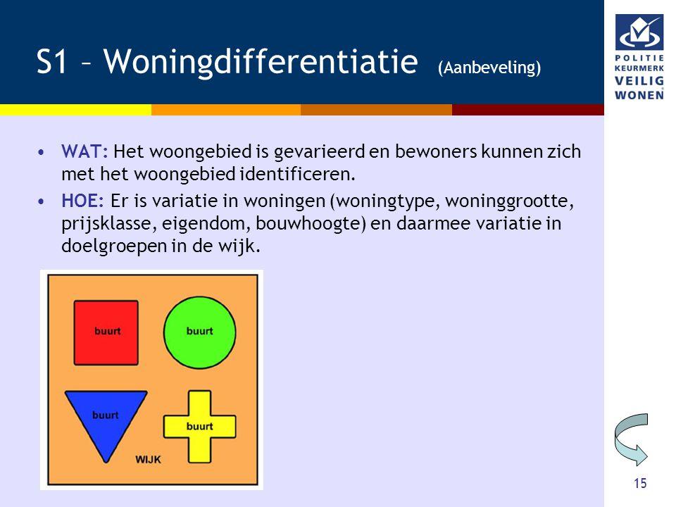 15 S1 – Woningdifferentiatie (Aanbeveling) •WAT: Het woongebied is gevarieerd en bewoners kunnen zich met het woongebied identificeren. •HOE: Er is va