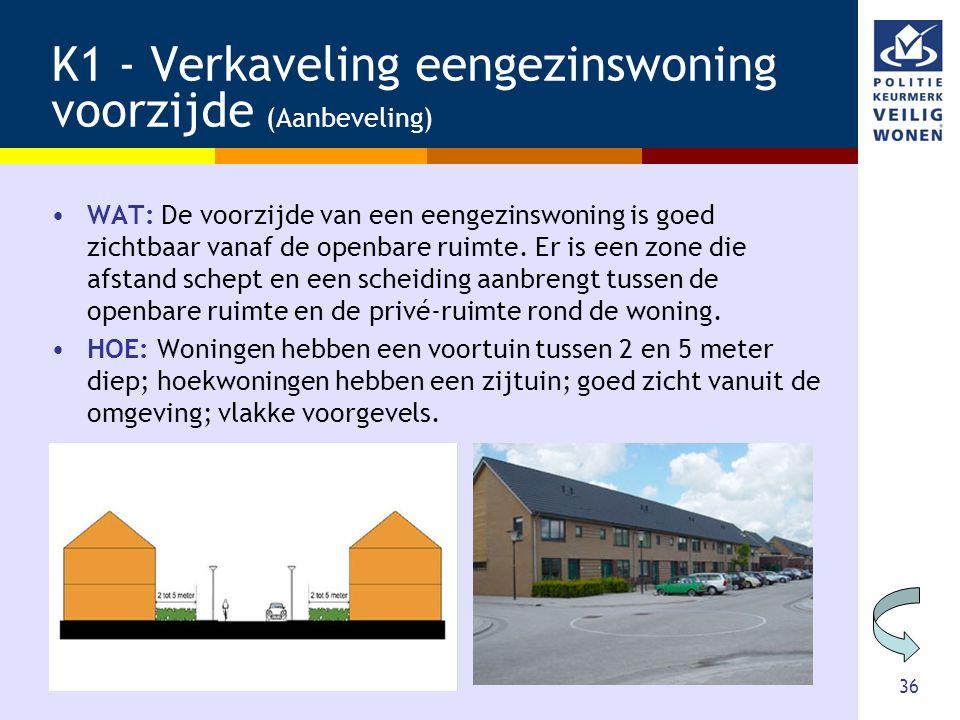 36 K1 - Verkaveling eengezinswoning voorzijde (Aanbeveling) •WAT: De voorzijde van een eengezinswoning is goed zichtbaar vanaf de openbare ruimte. Er