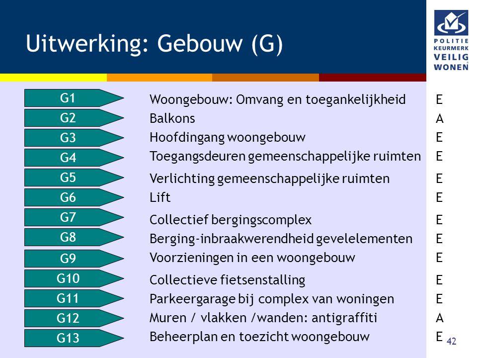 42 Uitwerking: Gebouw (G) G2 G3 G4 G5 G6 G7 G8 G9 G10 G11 G12 G13 G1 Woongebouw: Omvang en toegankelijkheid E Balkons A Hoofdingang woongebouw E Toega