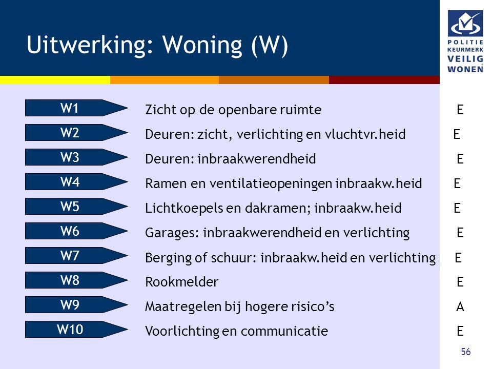 56 Uitwerking: Woning (W) W1 W2 W3 W4 W5 W6 W7 W8 W9 W10 Zicht op de openbare ruimte E Deuren: zicht, verlichting en vluchtvr.heid E Deuren: inbraakwe