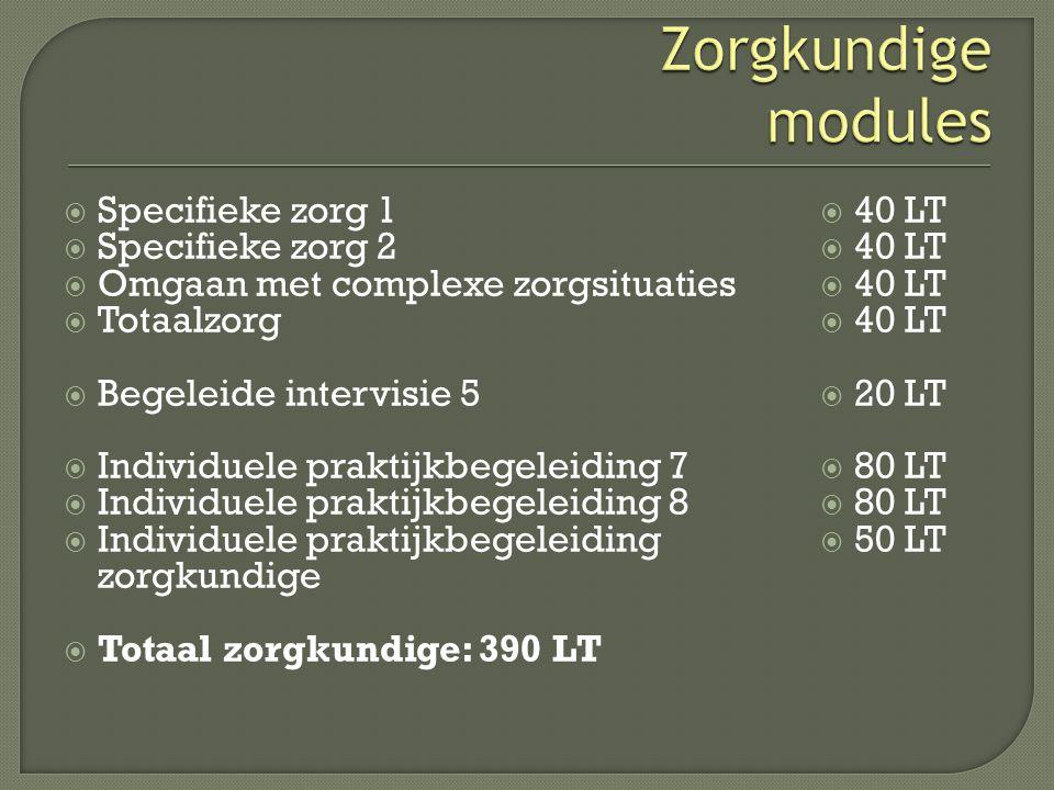  Specifieke zorg 1  Specifieke zorg 2  Omgaan met complexe zorgsituaties  Totaalzorg  Begeleide intervisie 5  Individuele praktijkbegeleiding 7
