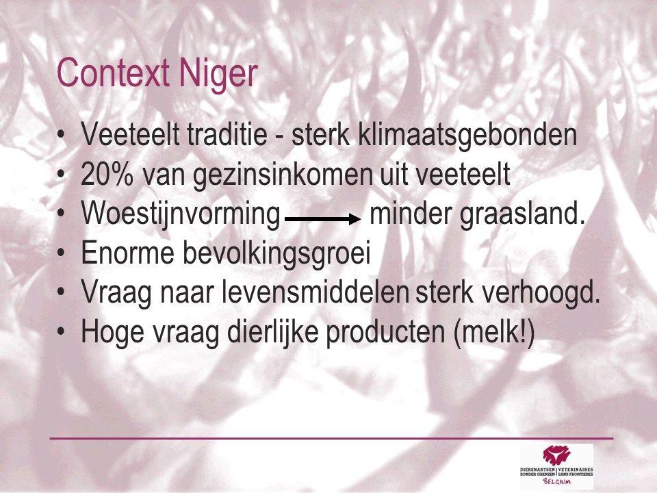 Context Niger •Veeteelt traditie - sterk klimaatsgebonden •20% van gezinsinkomen uit veeteelt •Woestijnvorming minder graasland.