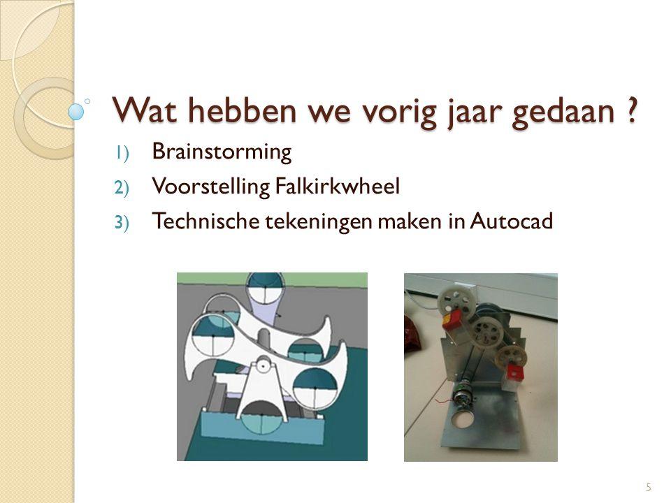 Wat hebben we vorig jaar gedaan ? 1) Brainstorming 2) Voorstelling Falkirkwheel 3) Technische tekeningen maken in Autocad 5
