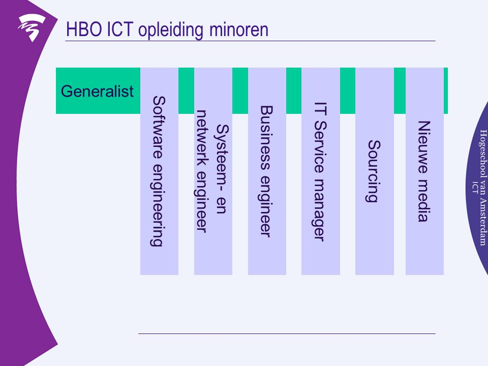 HBO ICT opleiding minoren Generalist Software engineering Systeem- en netwerk engineer Business engineer IT Service manager Sourcing Nieuwe media
