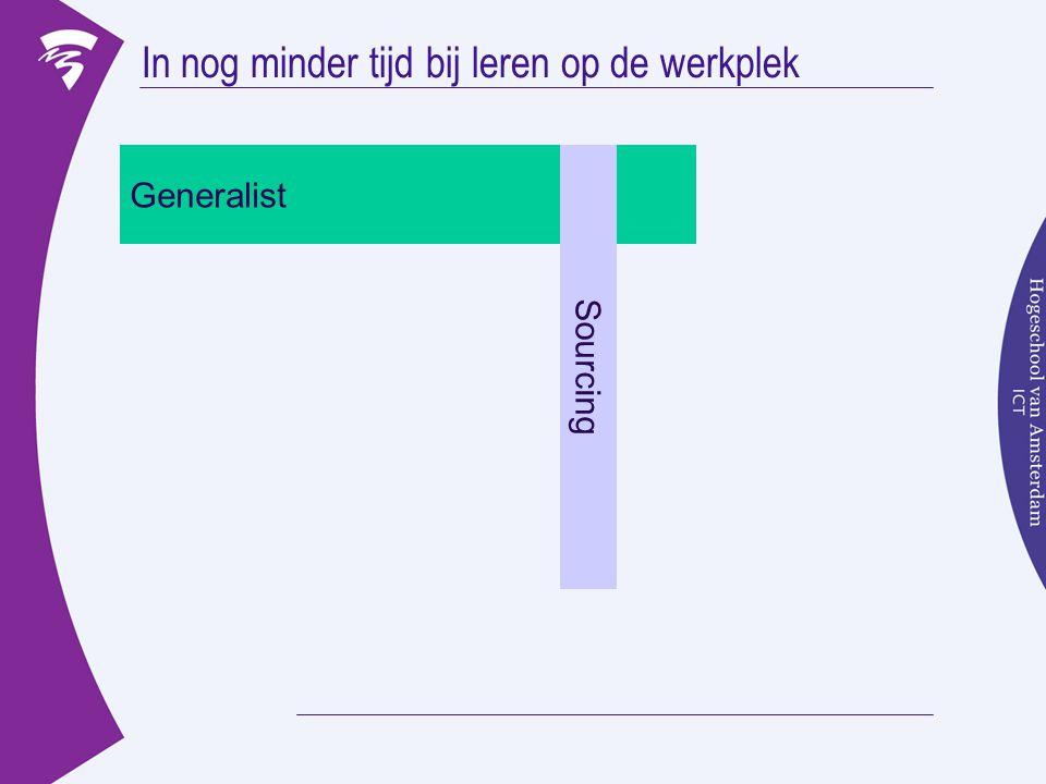 In nog minder tijd bij leren op de werkplek Generalist Sourcing