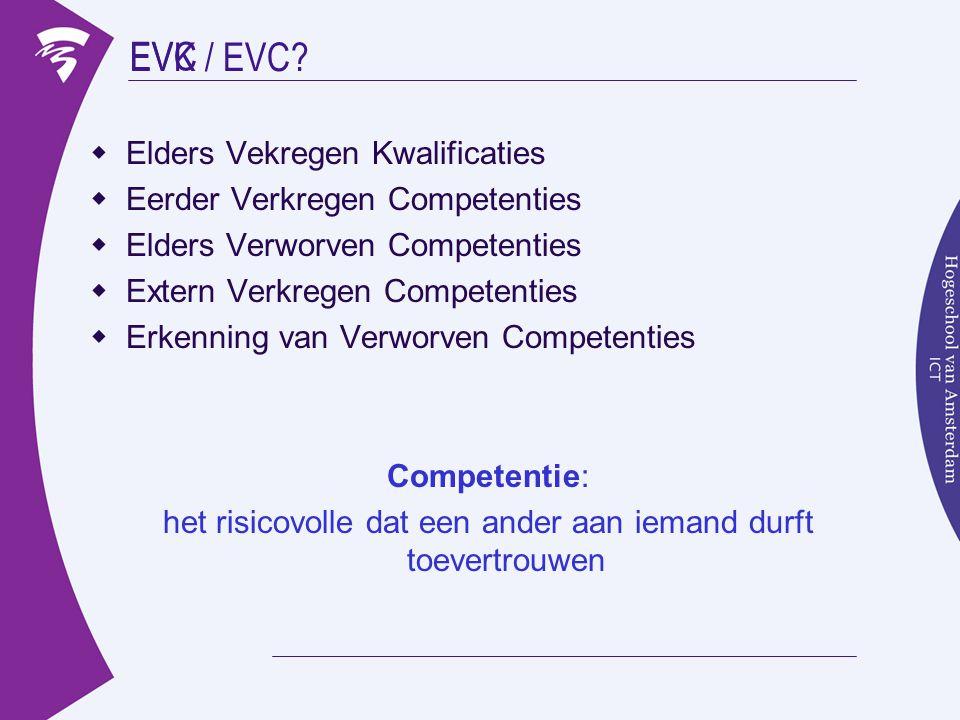 EVK / EVC?  Elders Vekregen Kwalificaties  Eerder Verkregen Competenties  Elders Verworven Competenties  Extern Verkregen Competenties  Erkenning