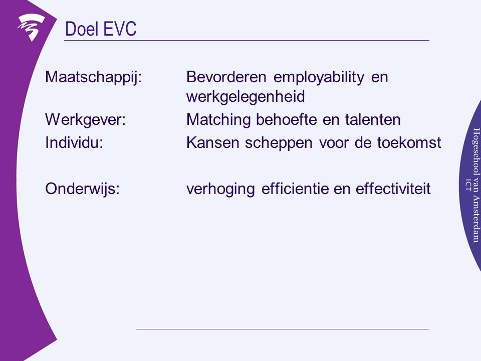 Doel EVC Maatschappij: Bevorderen employability en werkgelegenheid Werkgever:Matching behoefte en talenten Individu:Kansen scheppen voor de toekomst O