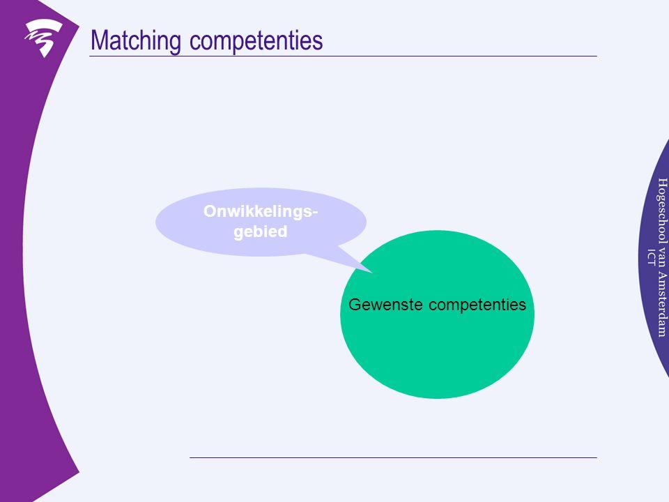 Matching competenties Gewenste competenties Aanwezige competenties Onwikkelings- gebied