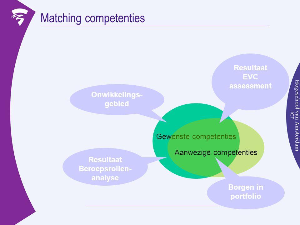 Matching competenties Gewenste competenties Aanwezige competenties Onwikkelings- gebied Resultaat EVC assessment Resultaat Beroepsrollen- analyse Borg