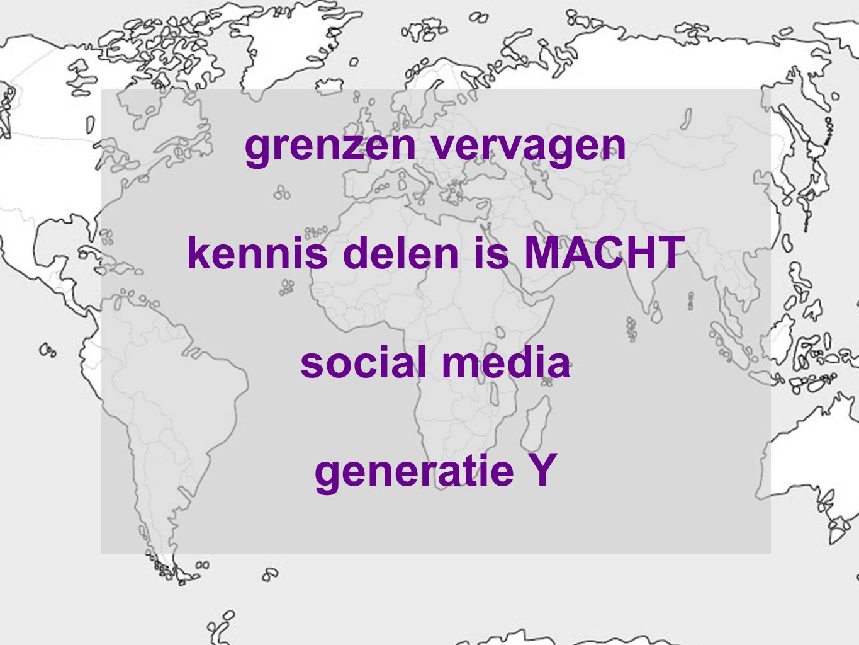 grenzen vervagen kennis delen is MACHT social media generatie Y
