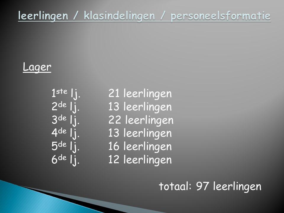 Lager 1 ste lj.21 leerlingen 2 de lj.13 leerlingen 3 de lj.22 leerlingen 4 de lj.13 leerlingen 5 de lj.16 leerlingen 6 de lj.12 leerlingen totaal: 97