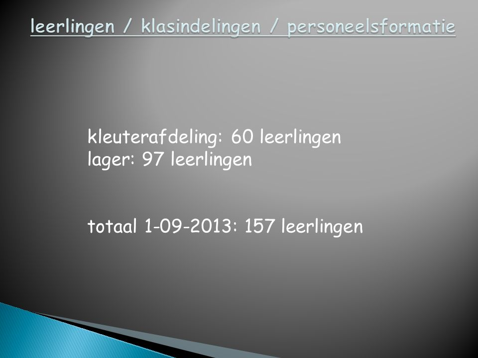 kleuterafdeling: 60 leerlingen lager: 97 leerlingen totaal 1-09-2013: 157 leerlingen
