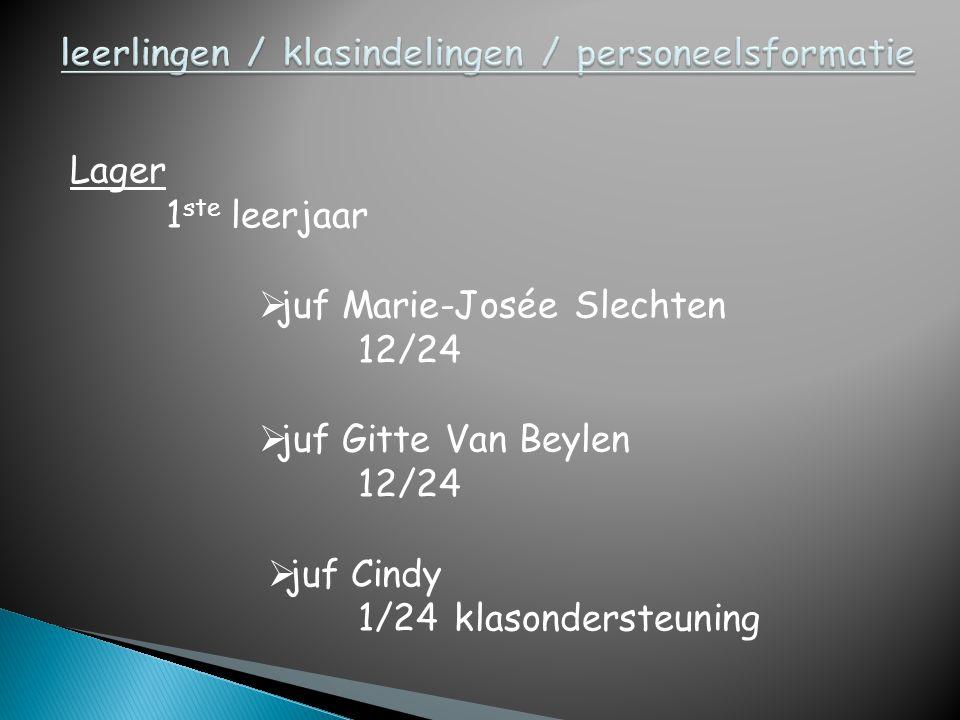 Lager 1 ste leerjaar  juf Marie-Josée Slechten 12/24  juf Gitte Van Beylen 12/24  juf Cindy 1/24klasondersteuning