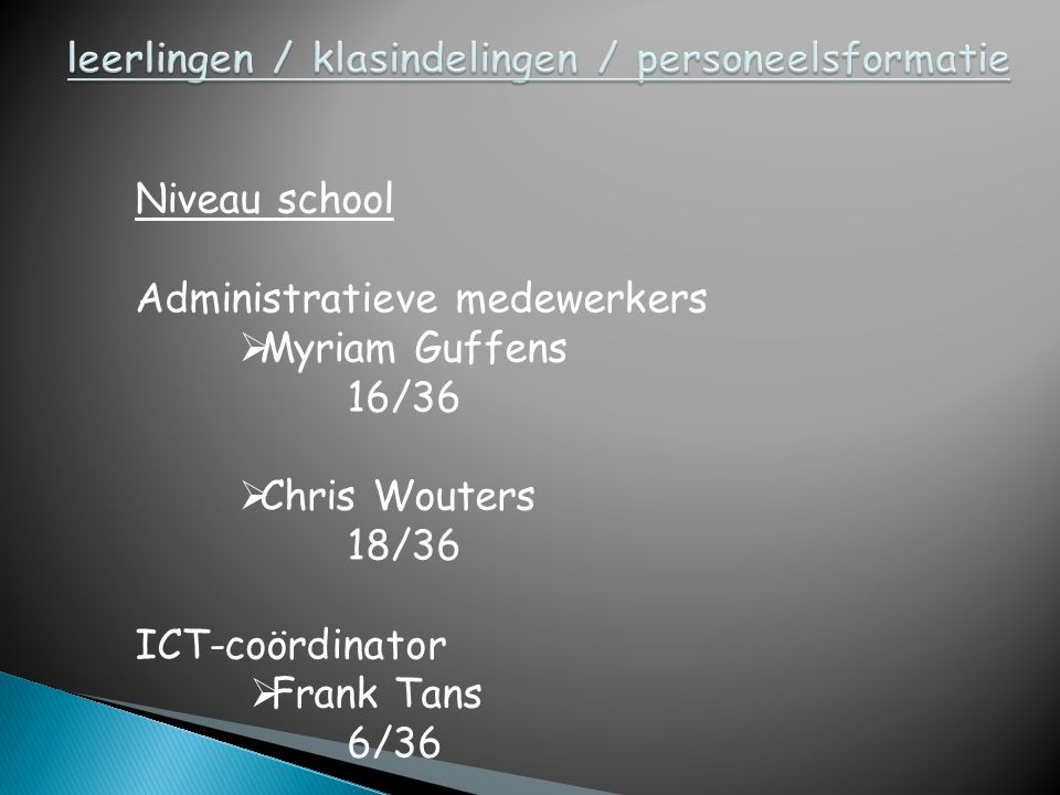Niveau school Administratieve medewerkers  Myriam Guffens 16/36  Chris Wouters 18/36 ICT-coördinator  Frank Tans 6/36