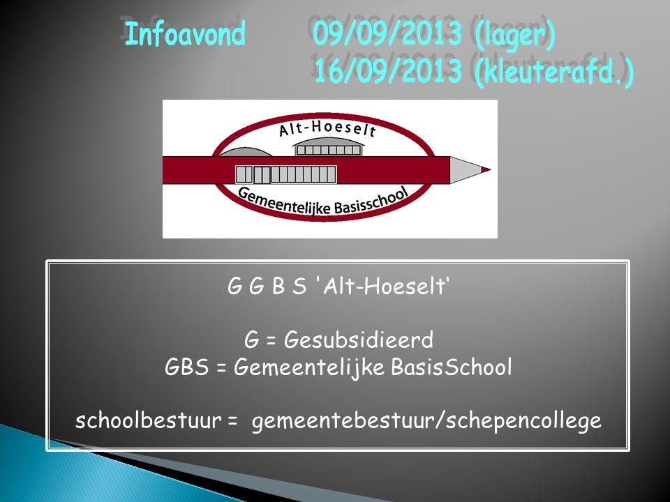 G G B S 'Alt-Hoeselt' G = Gesubsidieerd GBS = Gemeentelijke BasisSchool schoolbestuur = gemeentebestuur/schepencollege