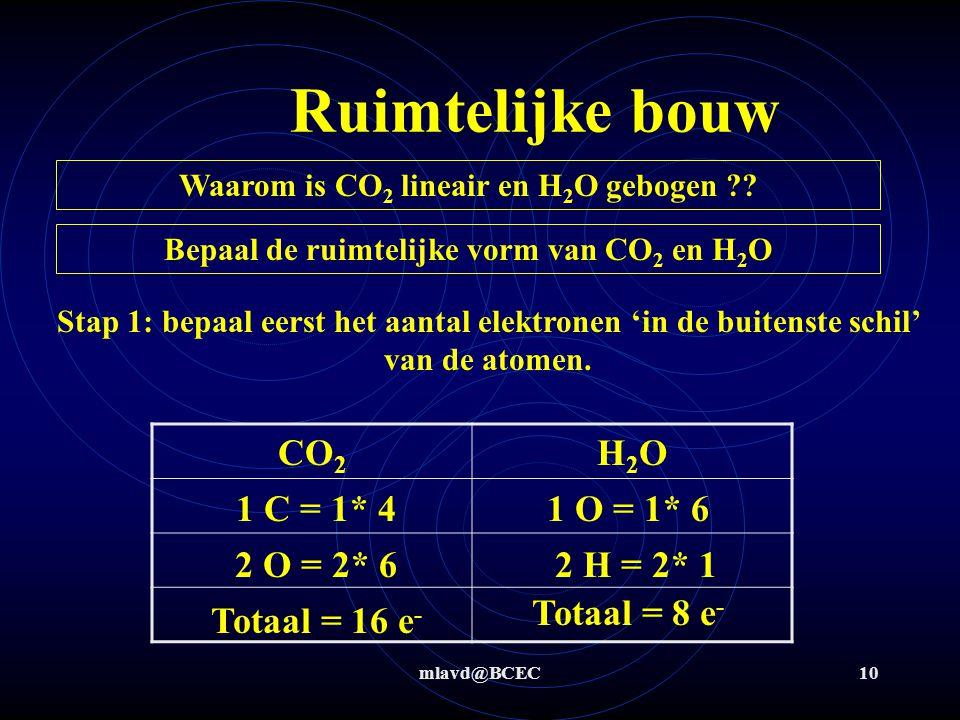 mlavd@BCEC9 Ruimtelijke bouw Waarom is CO 2 lineair en H 2 O gebogen ?? Allebei hebben ze 1 centraal atoom met aan weerszijde een ander buur-atoom en