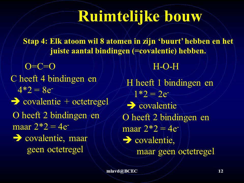 mlavd@BCEC11 Ruimtelijke bouw Stap 2: teken de structuurformules van de moleculen waarbij je rekening houdt met de valentie van de atomen ( aantal bindingen dat de atomen mogen hebben) Bepaal de ruimtelijke vorm van CO 2 lineair en H 2 O O=C=O H-O-H Stap 3: Tel het aantal atomen dat gebruikt is voor de bindingen en haal dit van het totaal aantal atomen af.