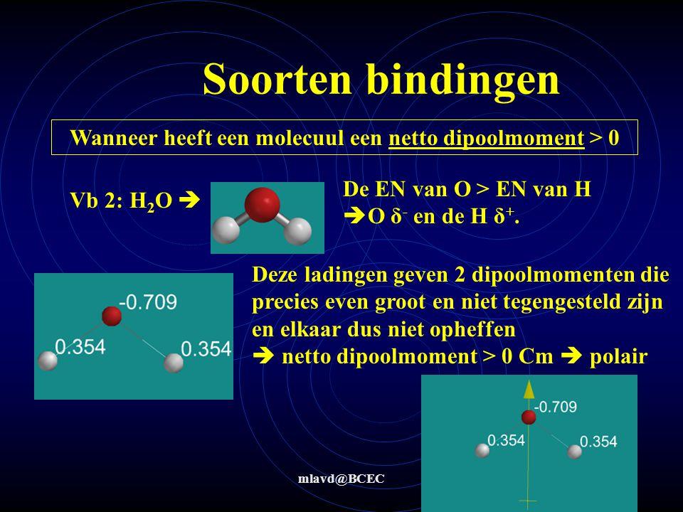 mlavd@BCEC5 Soorten bindingen Wanneer heeft een molecuul een netto dipoolmoment > 0 Vb 1: O=C=O De EN van O > EN C  in de C=O binding is een kracht o