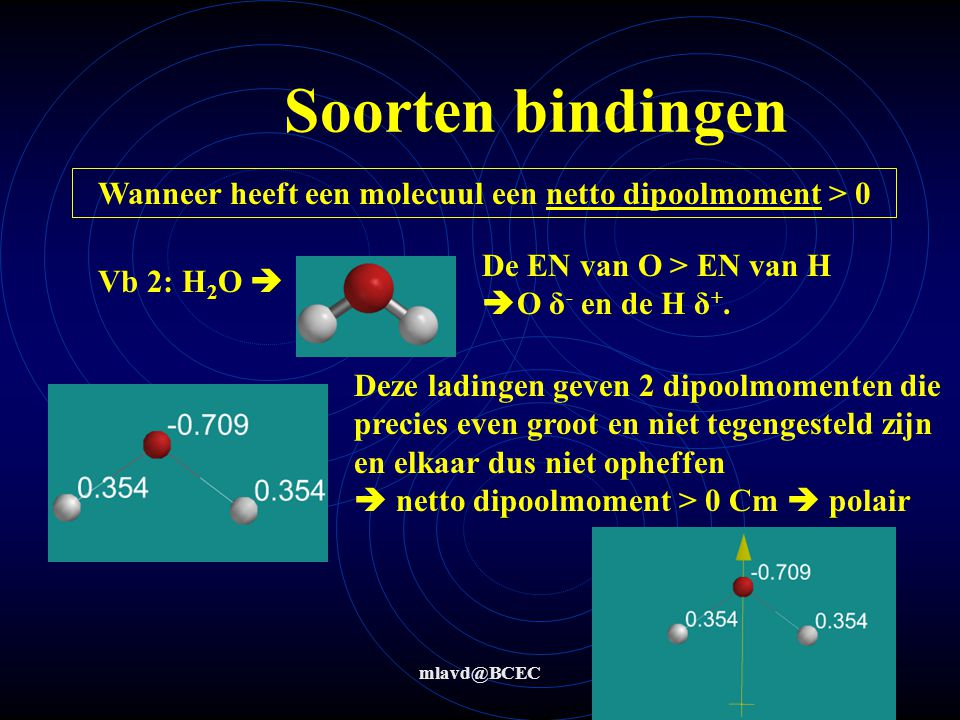 mlavd@BCEC16 Isomerie: overzicht soorten isomerie Structuur- isomerie Stereo- isomerie Conformatie- isomerie Configuratie- isomerie Cis/Trans- isomerie Cyclo-isomerie Asymetrische centra-isomerie Spiegelbeeld- isomerie