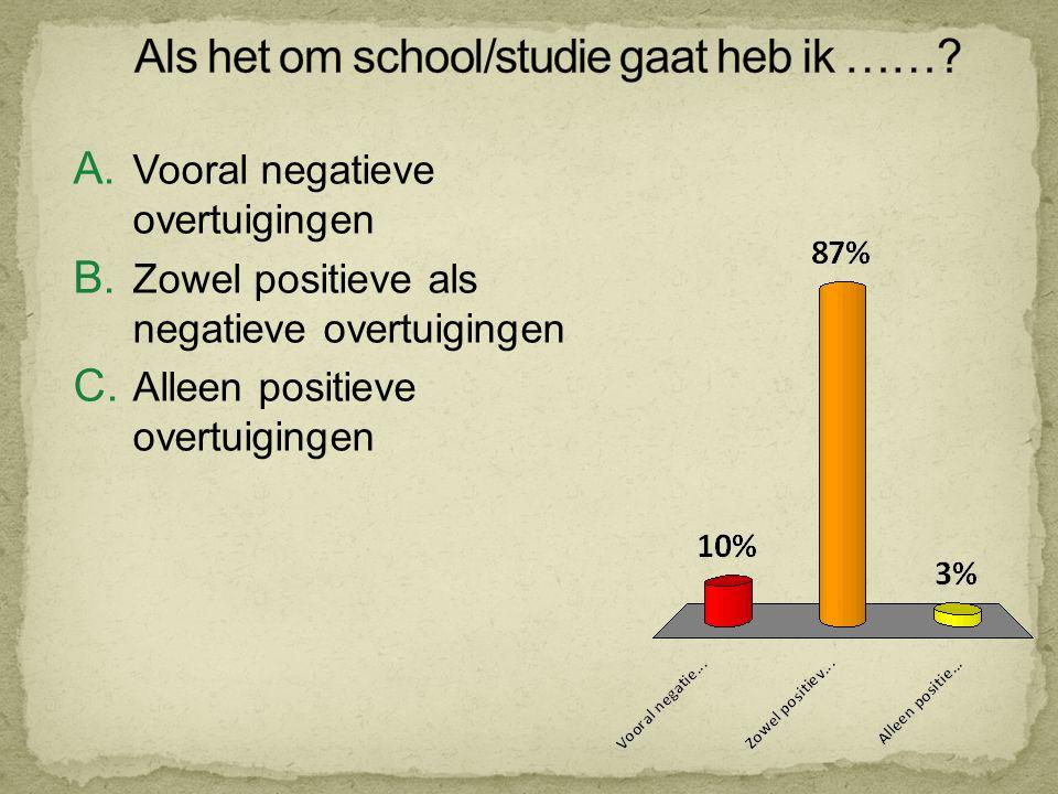 [132] A.Vooral negatieve overtuigingen B. Zowel positieve als negatieve overtuigingen C.