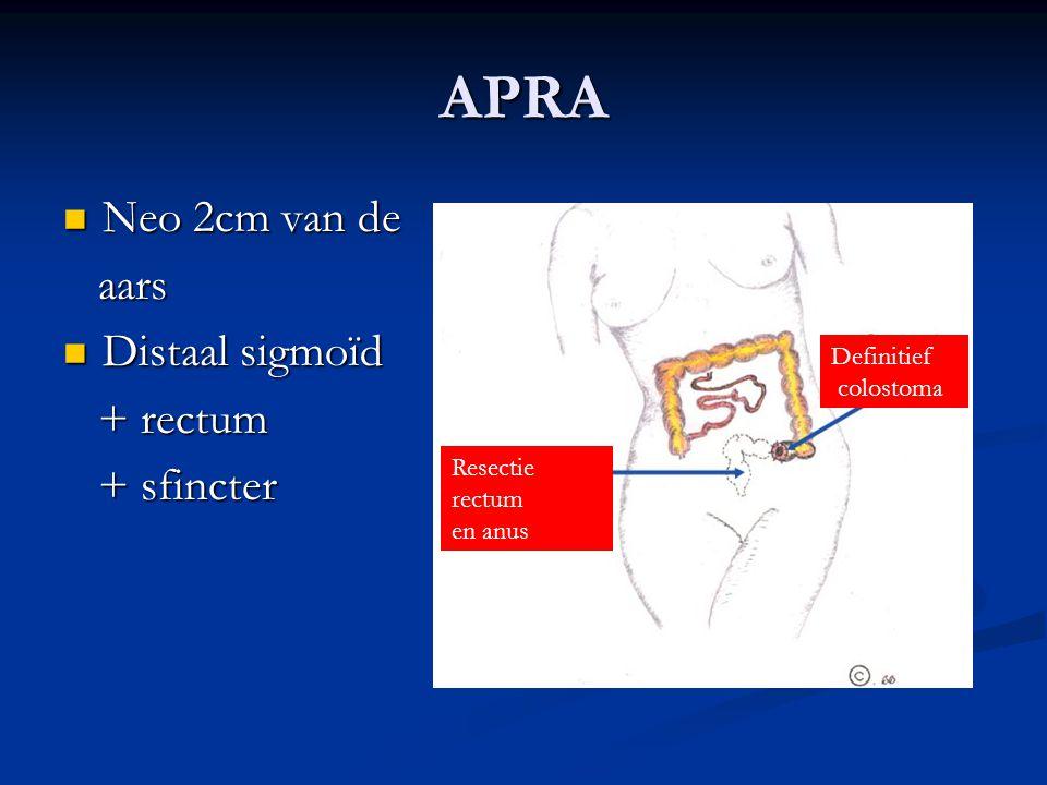APRA  Neo 2cm van de aars aars  Distaal sigmoïd + rectum + rectum + sfincter + sfincter Definitief colostoma Resectie rectum en anus