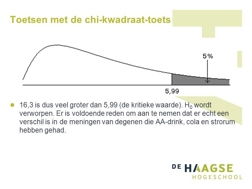 Toetsen met de chi-kwadraat-toets  16,3 is dus veel groter dan 5,99 (de kritieke waarde). H 0 wordt verworpen. Er is voldoende reden om aan te nemen