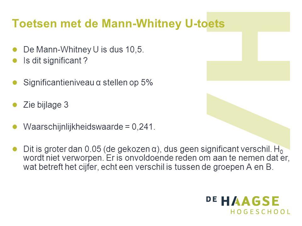 Toetsen met de Mann-Whitney U-toets  De Mann-Whitney U is dus 10,5.  Is dit significant ?  Significantieniveau α stellen op 5%  Zie bijlage 3  Wa