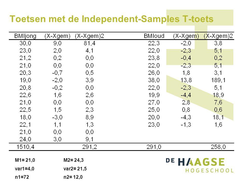 Toetsen met de Independent-Samples T-toets M1= 21,0M2= 24,3 var1=4,0var2= 21,5 n1=72n2= 12,0